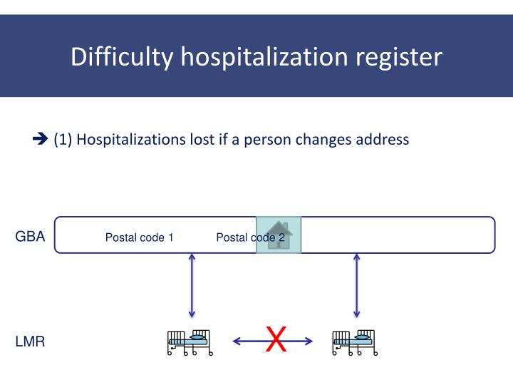 Difficulty hospitalization register