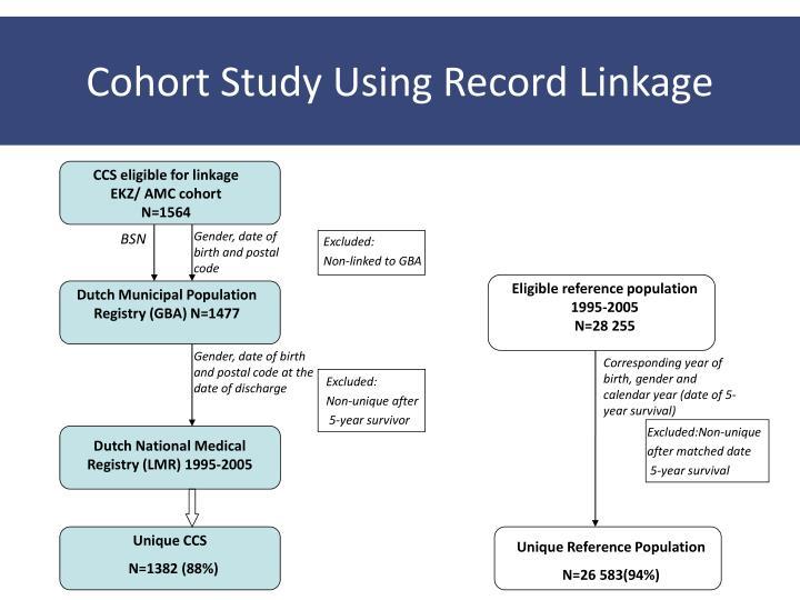 Cohort Study Using Record Linkage