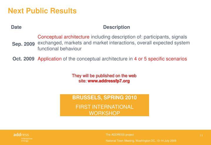 Next Public Results