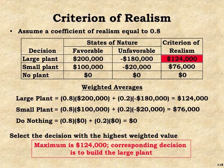 Maximum is $124,000; corresponding decision