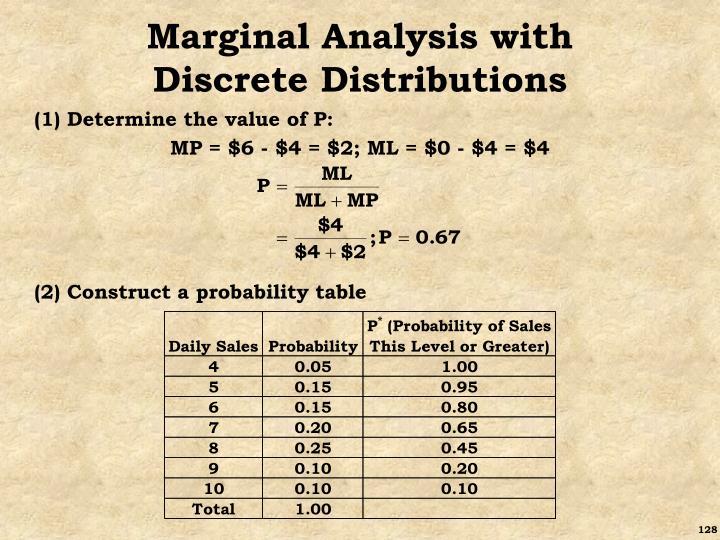 Marginal Analysis with
