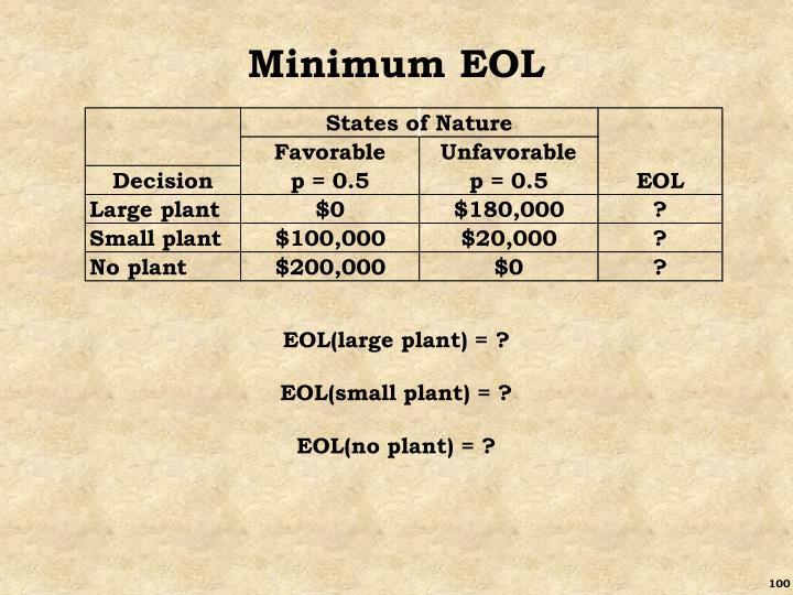 Minimum EOL