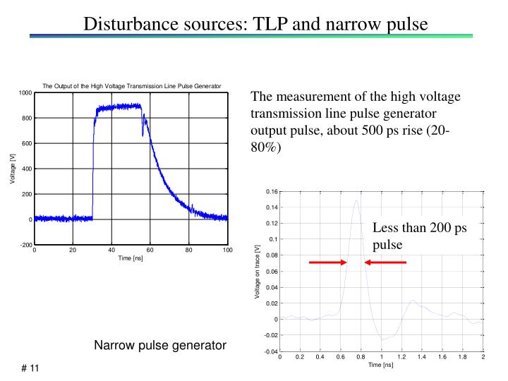 Disturbance sources: TLP and narrow pulse