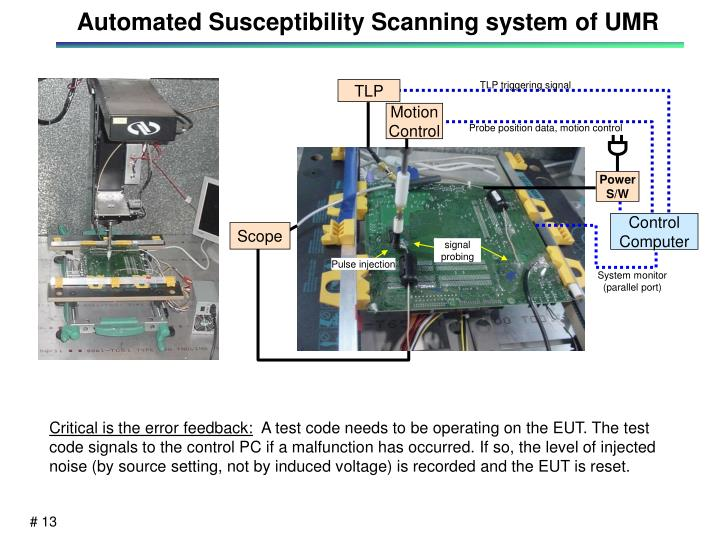 Automated Susceptibility Scanning system of UMR