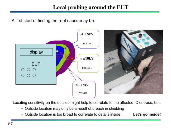 Local probing around the EUT