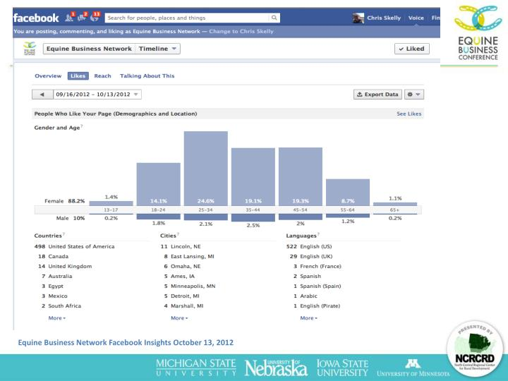 Equine Business Network Facebook Insights October 13, 2012