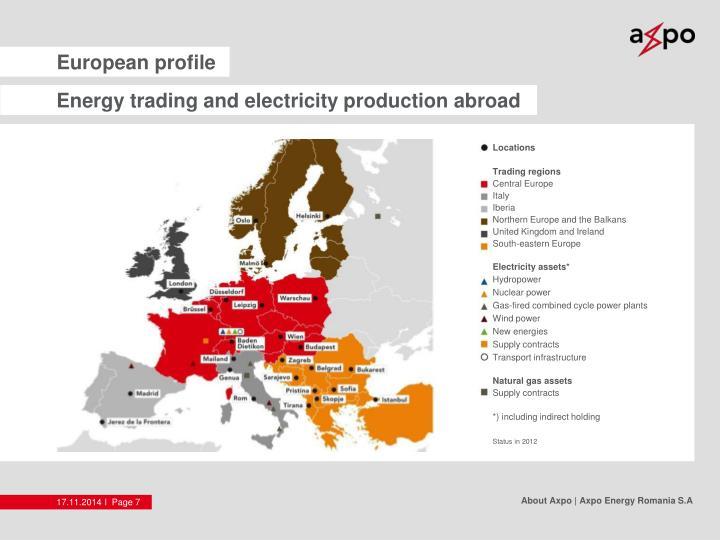 European profile