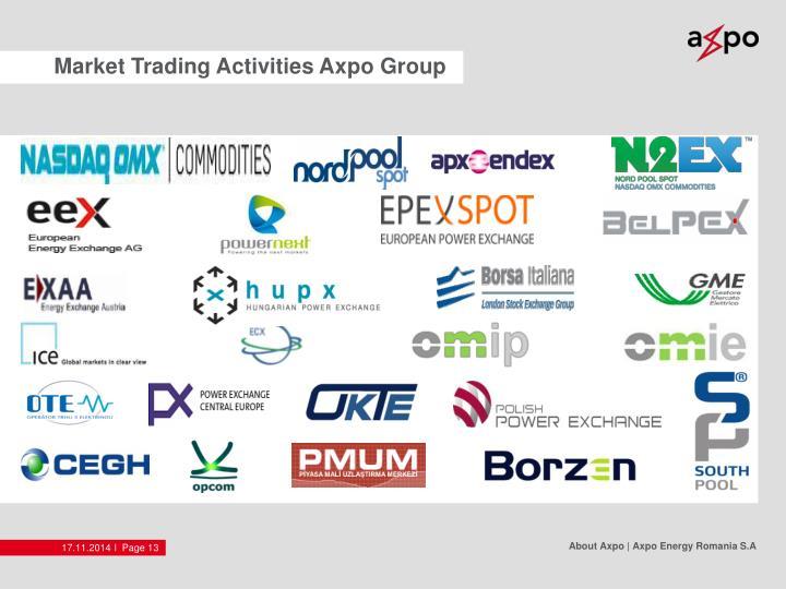 Market Trading Activities Axpo Group