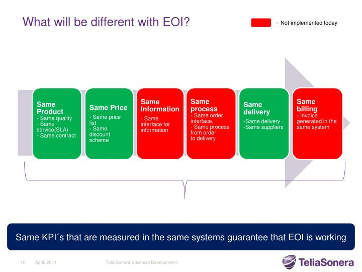What will be different with EOI?