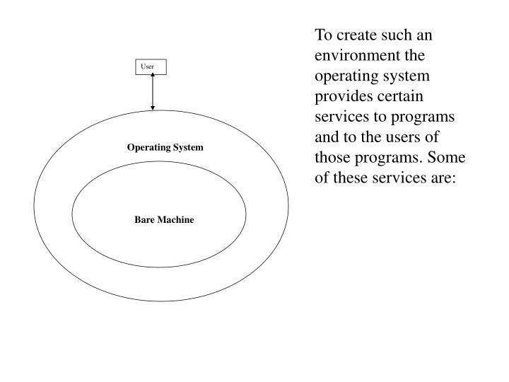 To create such an environment the operating system provides certain services to programs and to the users of those programs. Some of these services are: