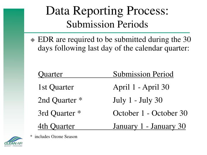 Data Reporting Process: