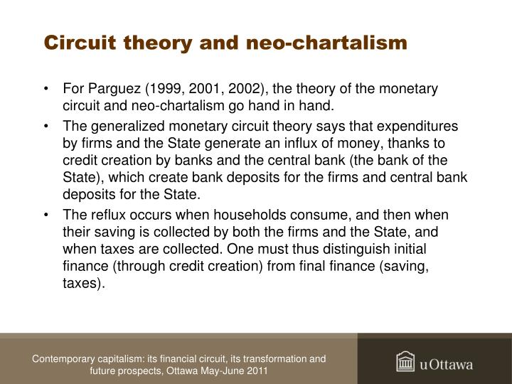 Circuit theory and neo-chartalism
