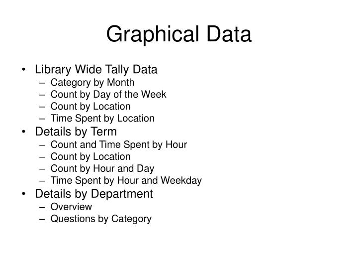 Graphical Data