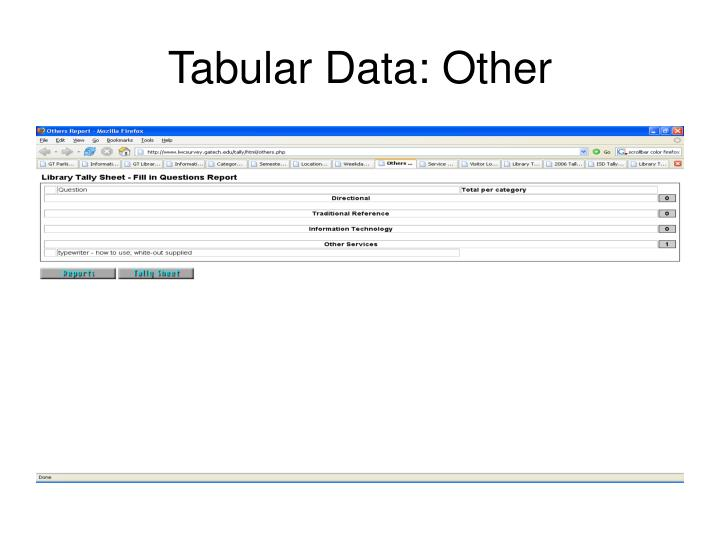 Tabular Data: Other