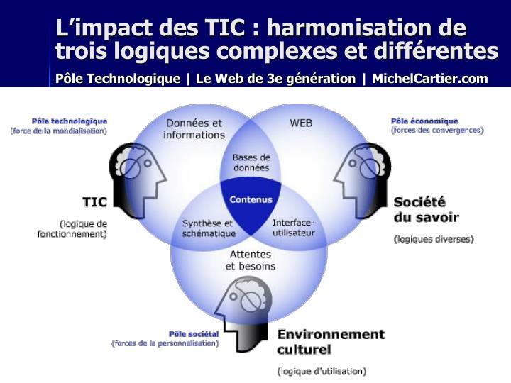 L'impact des TIC : harmonisation de