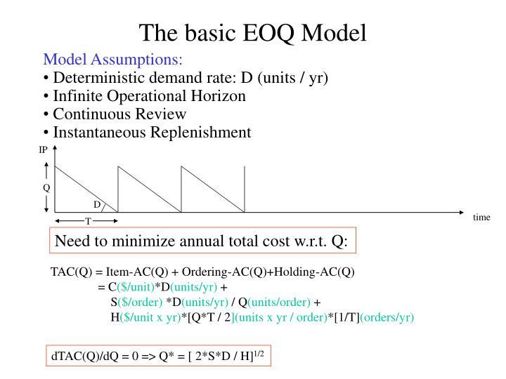 The basic EOQ Model