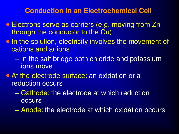 Conduction in an Electrochemical Cell