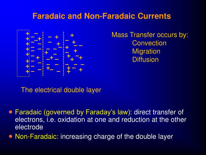 Faradaic and Non-Faradaic Currents
