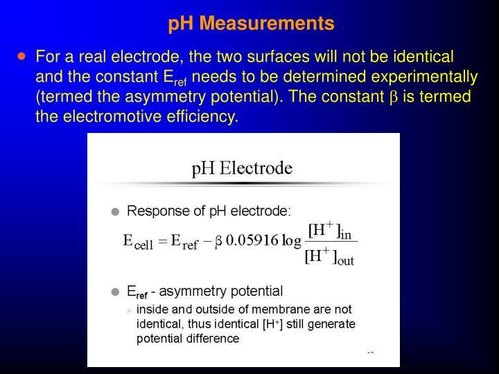pH Measurements