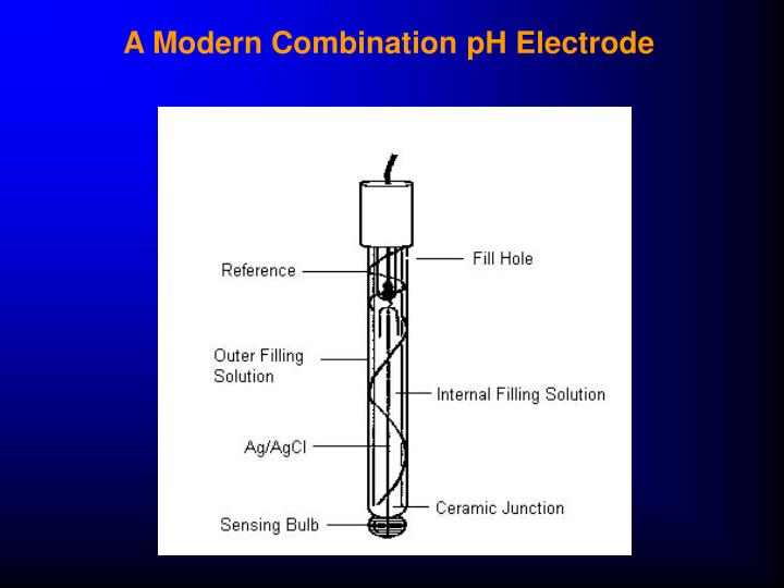 A Modern Combination pH Electrode