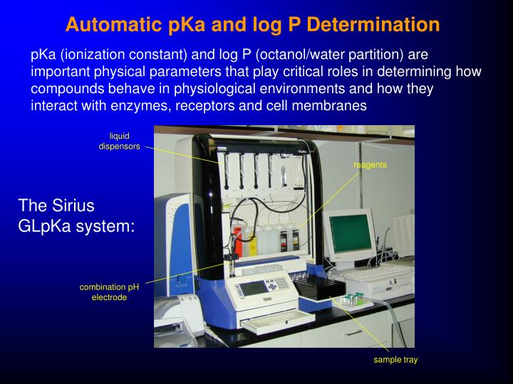 Automatic pKa and log P Determination