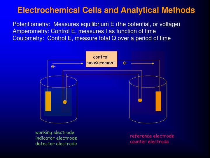 working electrode