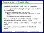 fundamentals of graphic use