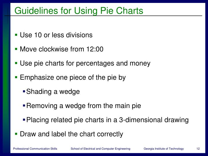 Guidelines for Using Pie Charts