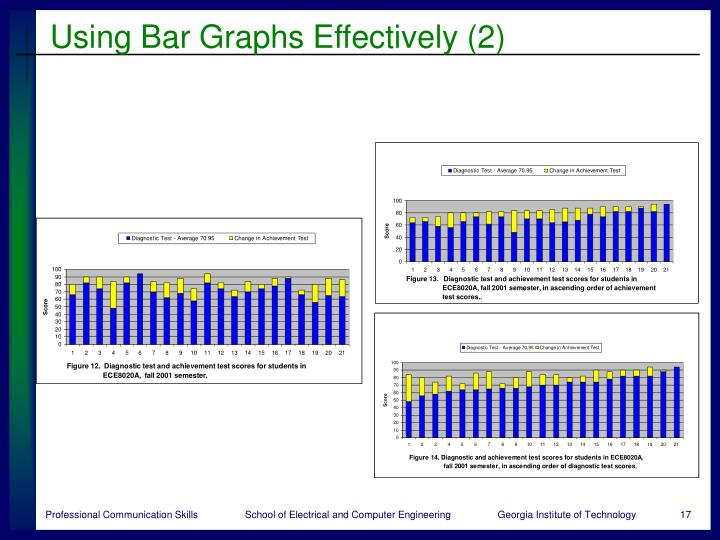 Using Bar Graphs Effectively (2)