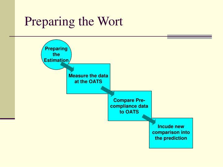 Preparing the Wort