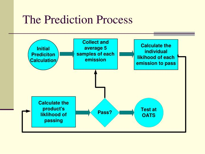 The Prediction Process