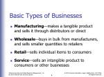 basic types of businesses