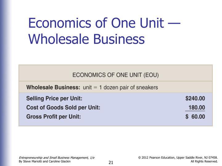 Economics of One Unit —Wholesale Business