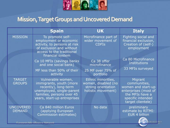 Mission, Target Groups and Uncovered Demand