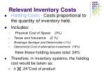 relevant inventory costs