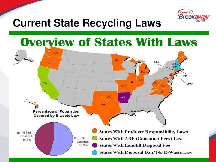 Current State Recycling Laws
