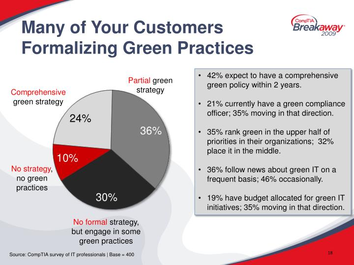 Many of Your Customers Formalizing Green Practices