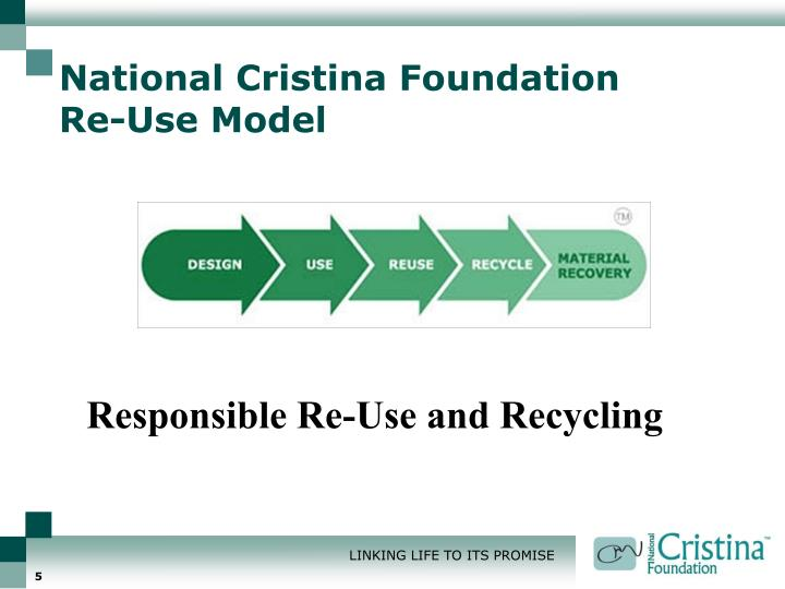 National Cristina Foundation