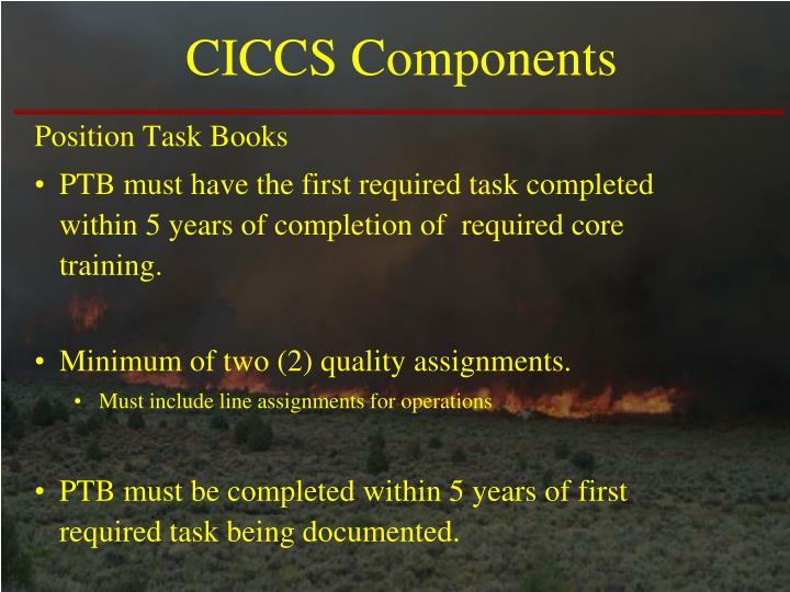 CICCS Components