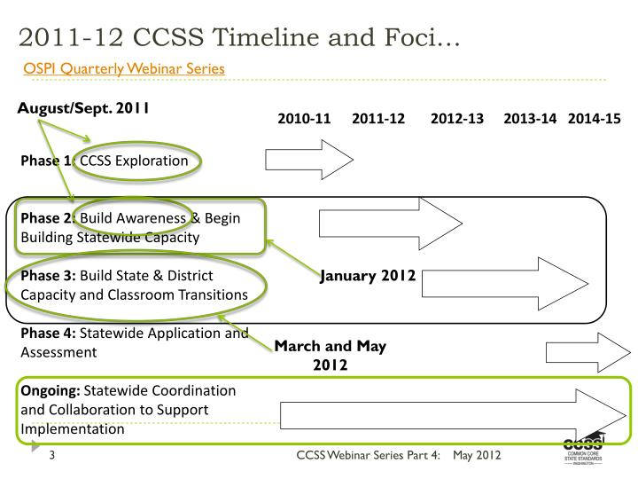2011 12 ccss timeline and foci