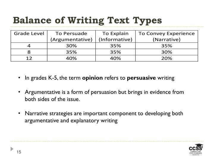 Balance of Writing Text Types