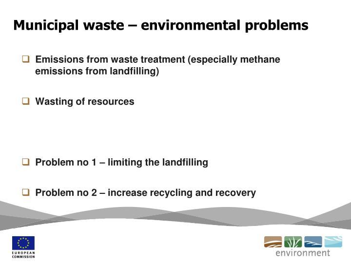Municipal waste –