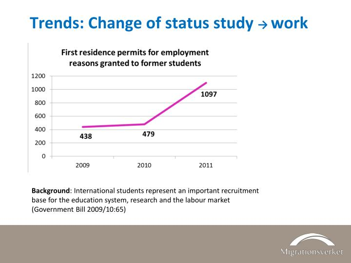 Trends: Change of status study