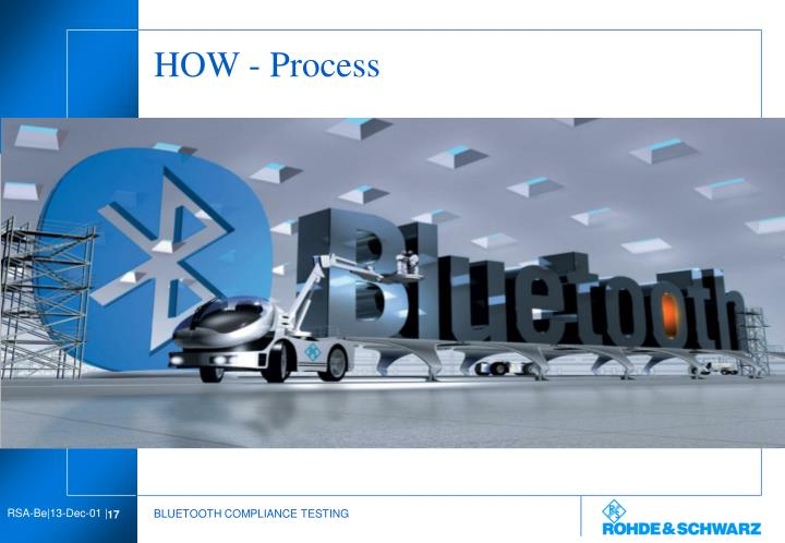 HOW - Process