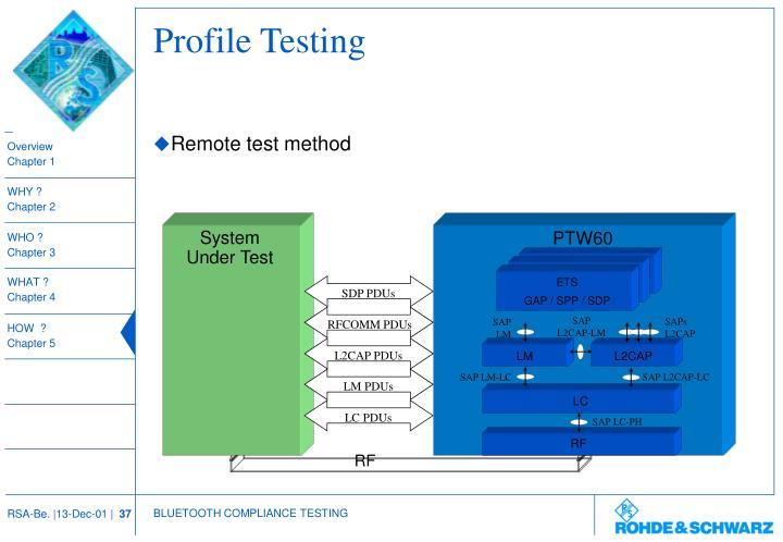 Remote test method