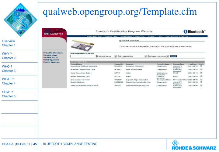 qualweb.opengroup.org/Template.cfm