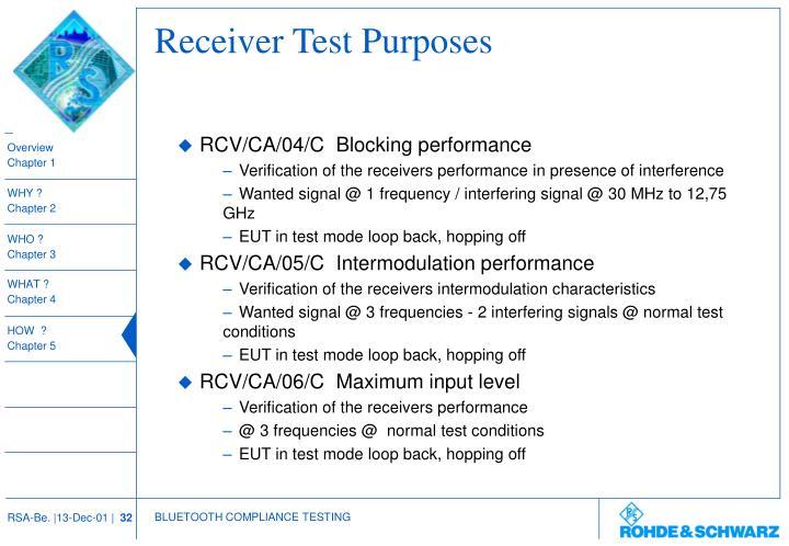 Receiver Test Purposes