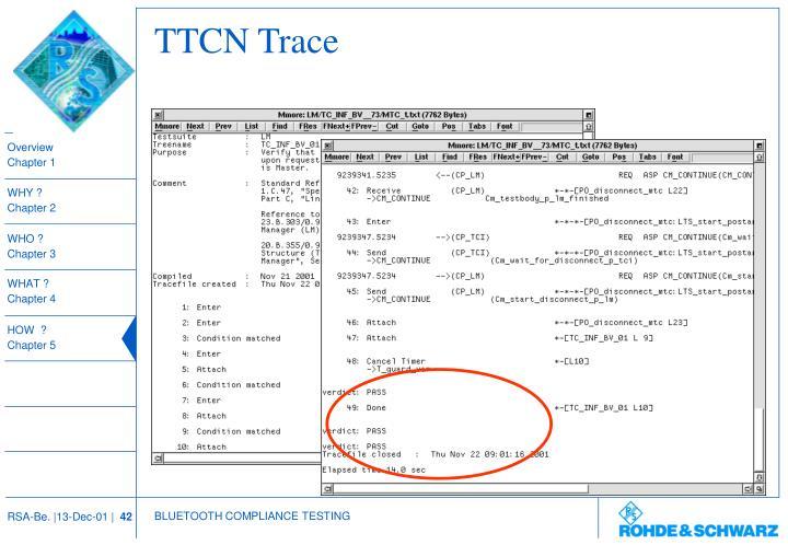 TTCN Trace