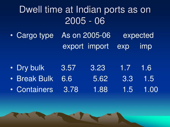 Dwell time at Indian ports as on 2005 - 06