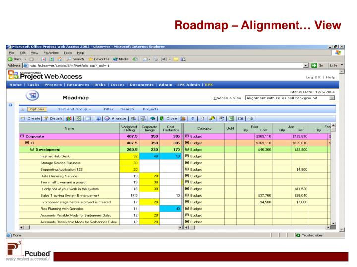 Roadmap – Alignment… View